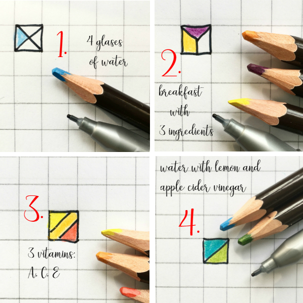 how to create a habit tracker