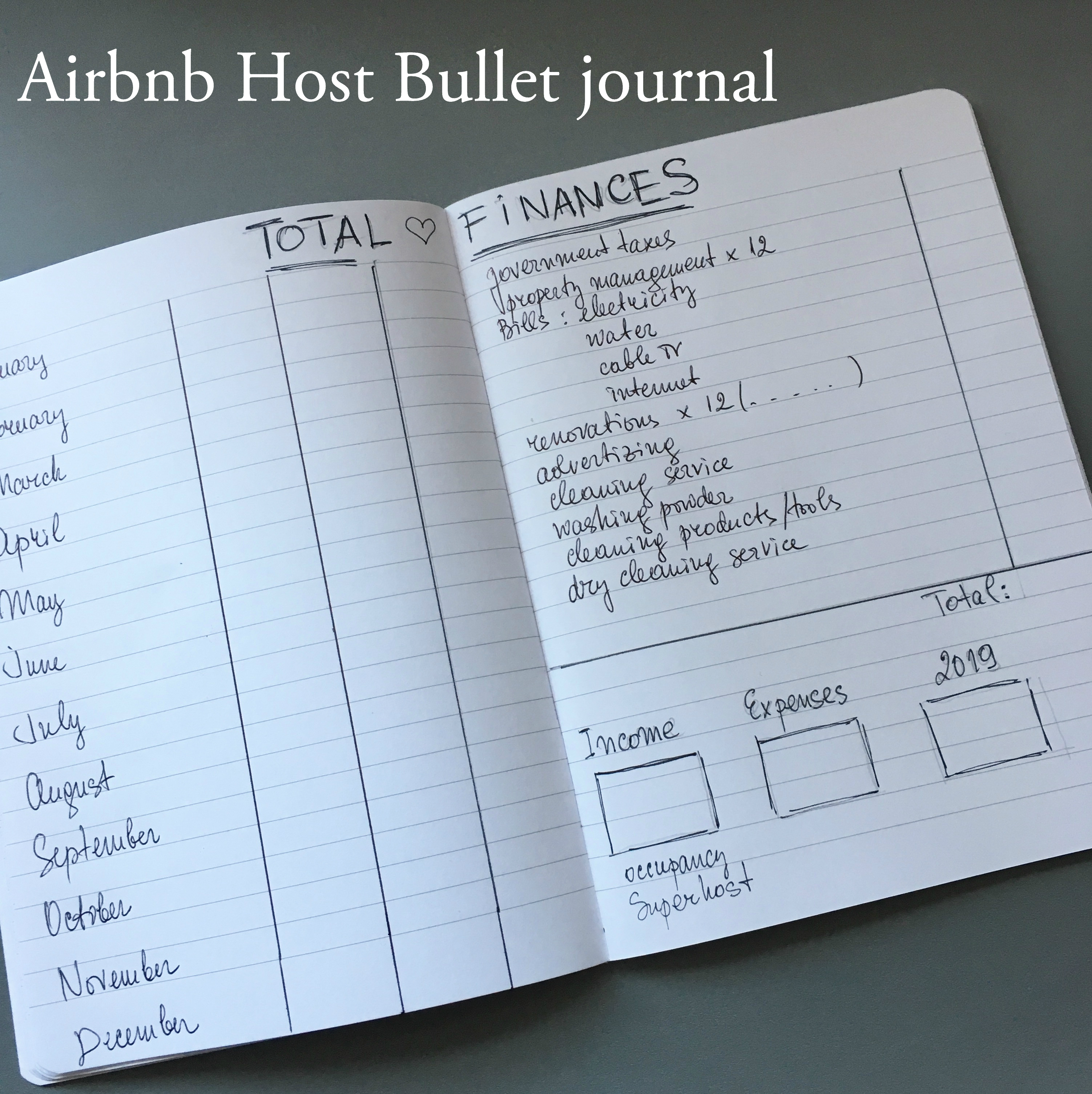 Airbnb host bullet journal - Total finance pages - black ink on a white paper